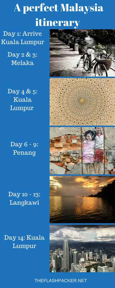 Malaysia itinerary infographic