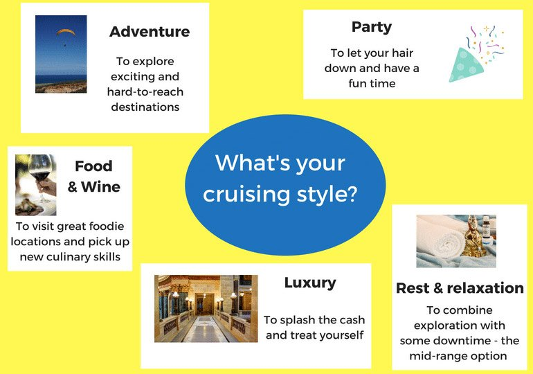 what's your cruising style graphic