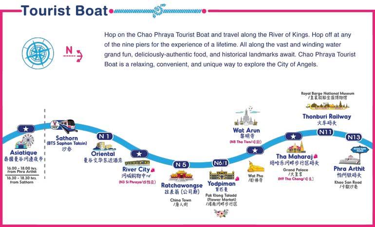 chao-phraya-tourist-boat-map