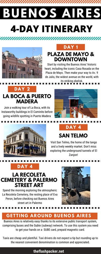 infographic with itinerary for 4 days in buenos aires showing the best things to do in buenos aires