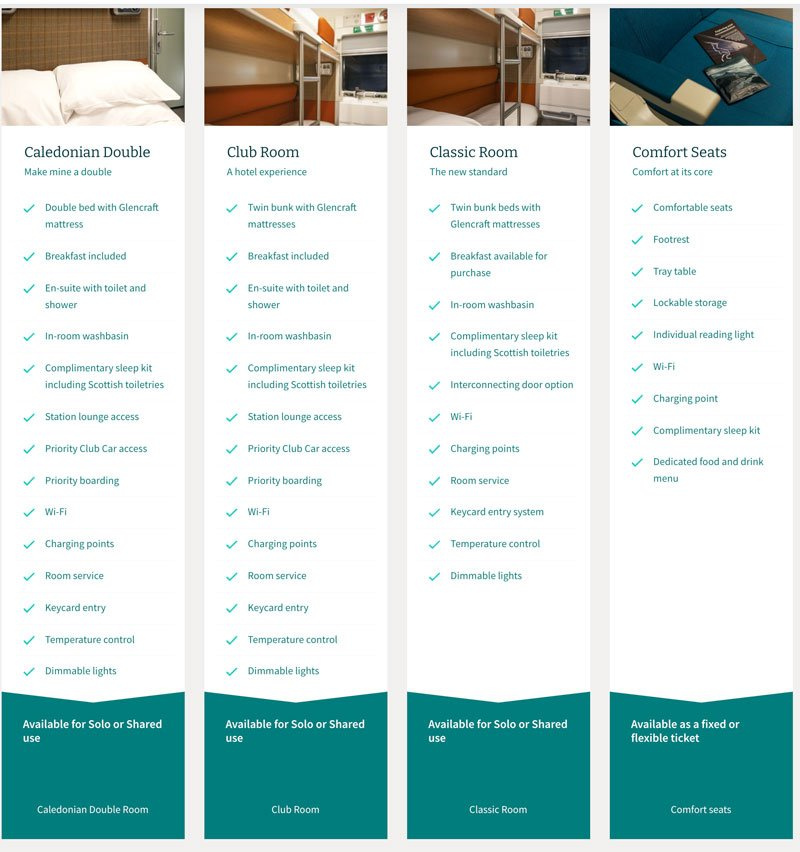 types of rooms and seats available on caledonian sleeper